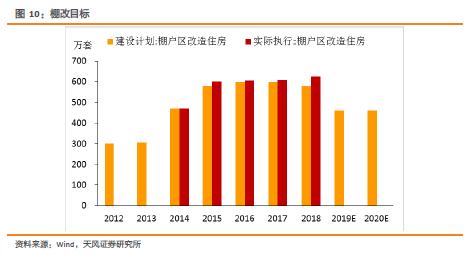 2019全国经济指标_网全文:   2019年1-4月,全国国... 主要经济指标继续保持增长态势. ...