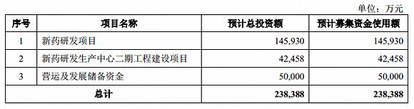 亿金备用网址,上海
