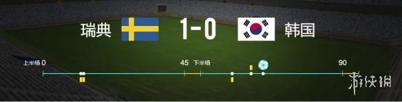 VAR视频裁判公正判点球给瑞典 老将格兰奎斯特点球破门1-0击退韩国