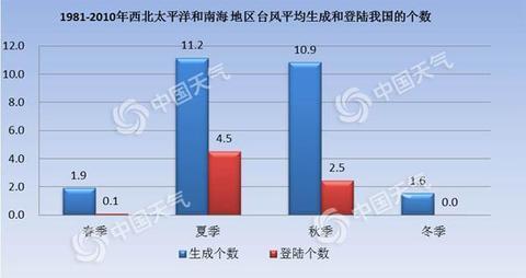 """中国""""派出""""风云气候卫星 助菲、越应对""""山竹""""登陆"""