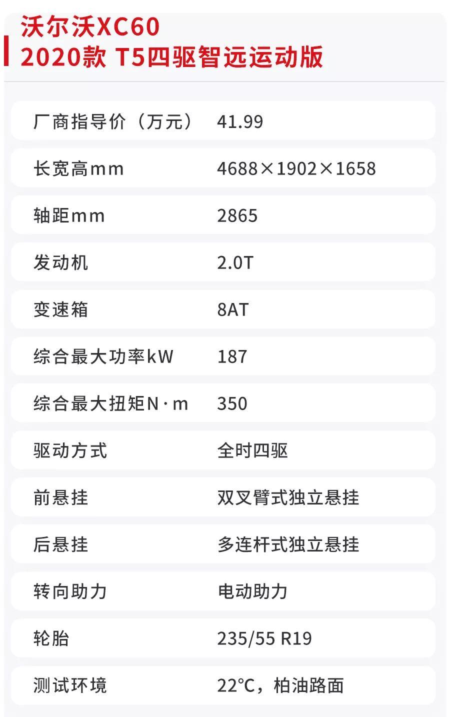 2.0T+8AT,百公里加速8秒内,这款SUV究竟值不值得入手?