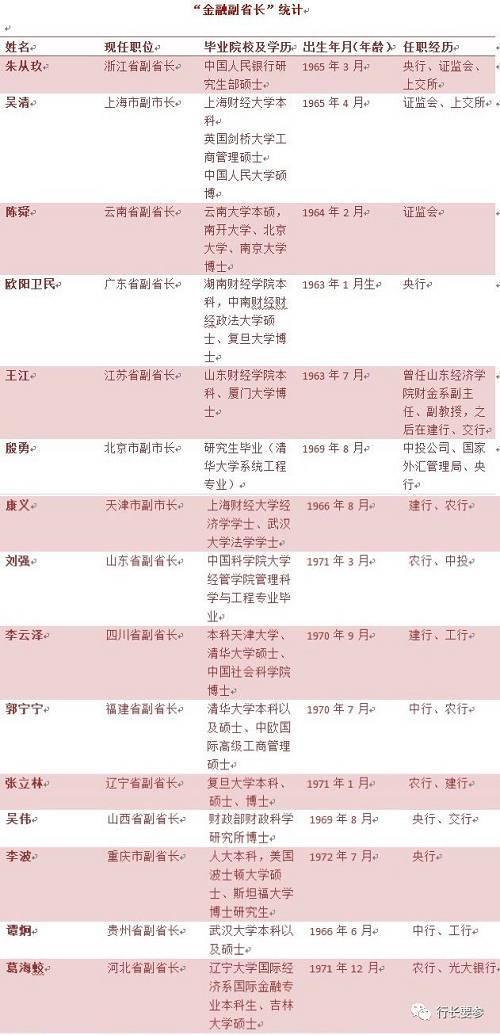 http://www.edaojz.cn/yuleshishang/304414.html