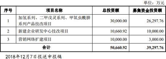 大香蕉台湾综合娱乐网,视频 | 有料又有趣!茂名开展青少年教育实践活动纪念五四运动100周年