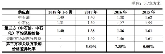 喜达娱乐场手机注册_新华都上半年亏损1.21亿元,关闭三成门店创历史新高