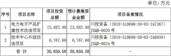 「7天娱乐场员注册」西安银行不良率降至1.19%  信用减值损失金额为9.1亿