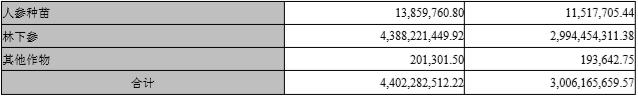 暴雪博彩娱乐网址,女大学生:2千块月薪和2万块一夜