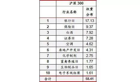 「濮阳娱乐场vip」深交所:新发布4件行业信息披露指引
