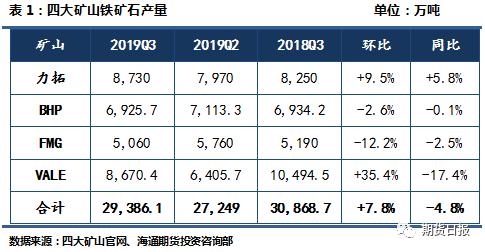 合乐888加盟代理,万科抢发2019首单类REITs 中国版公募REITs年内放行?