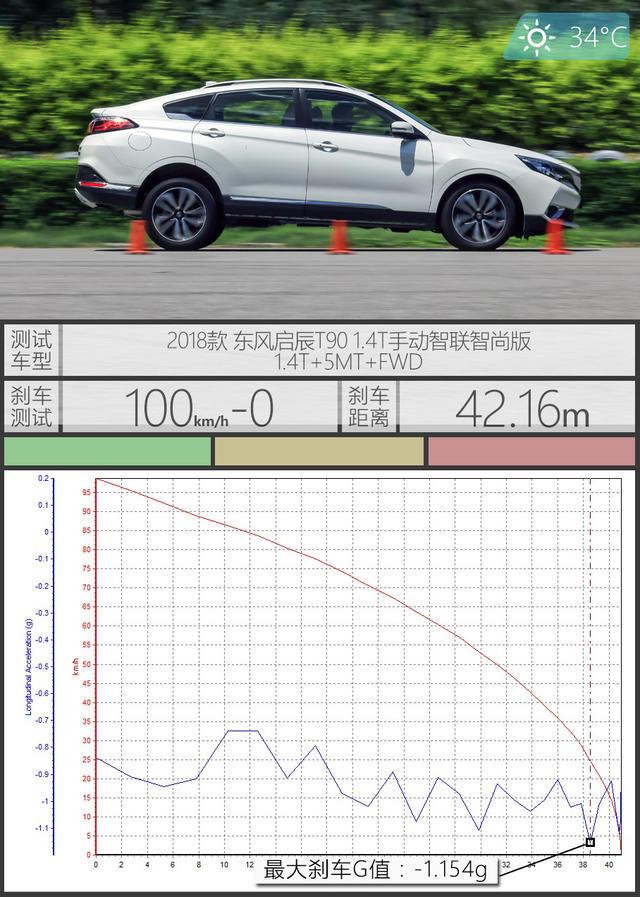 """新增""""T""""动力 测试东风启辰T90 1.4T"""