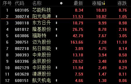 http://www.jienengcc.cn/meitanhuagong/115688.html