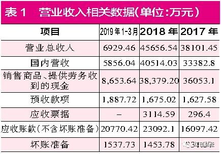 凤凰娱乐网上购彩·东方航空10月客座率80.82%,同比下降1.02%
