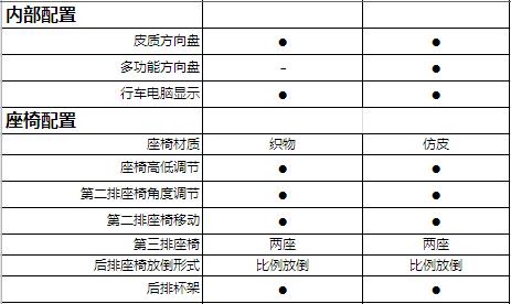 清行400配置曝光 预售7.98-8.38万元/有望7-9月上市