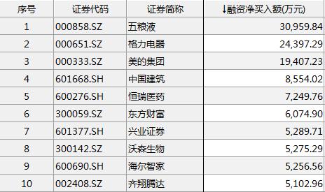 「如意娱乐真人娱乐手机版」快讯:港股恒指高开1.1% 中国联通涨2.64%领涨蓝筹