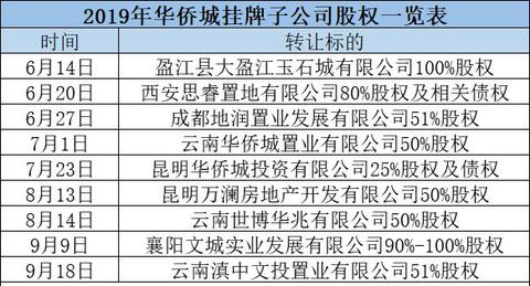 http://www.edaojz.cn/jiaoyuwenhua/307088.html