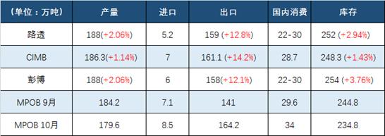 「金沙网吧」离岸人民币早盘快速走弱 跌破6.84关口报6.8425