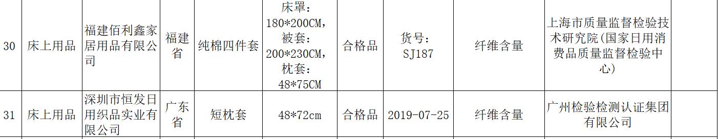 亚洲城苹果版网址|物美10年沉浮:险失新华百货控股权 去年净利降54.4%