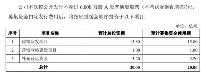 www.303.com 北京新机场资源明争暗斗 三大航谁是最大赢家