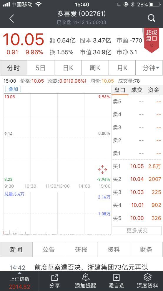 lv娱乐app,冯鑫对非国家工作人员行贿被拘 是否单位犯罪待调查