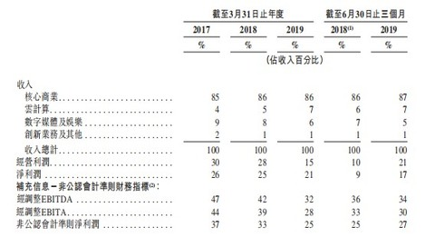 博美娱乐平台后台 三大指数终于全线止跌回升 沪指涨近2%终结六连阴
