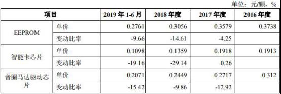 w88优德博彩,江苏银行独立创设信用风险缓释凭证近日顺利发行