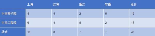 bt365足球官网亚洲版,赏金150万 广东公开悬赏这30名在逃嫌犯(图)