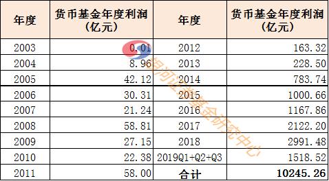 鸿丰平台总代理·汪峰输了赌坛先锋的官司,别忘记他在起诉期间又去玩了好几把