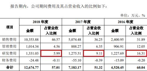 信誉娱乐场新线上博彩 财通证券业绩快报:2018上半年净利润同比下降28.79%
