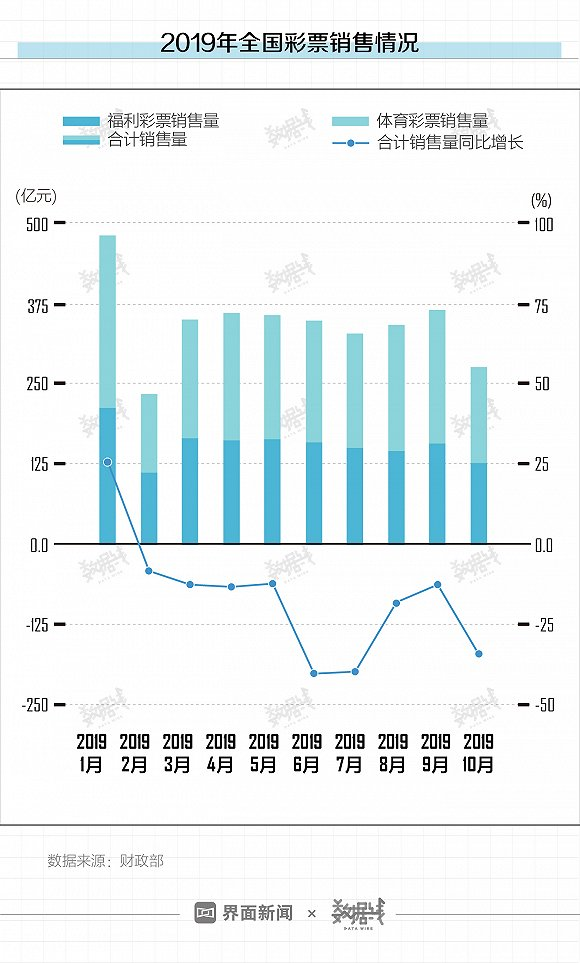 """「澳门银座在线登录」这只""""仙股""""两日暴涨139%!曾遭沽空股价闪崩暴跌90%,昨日被纳入港股通"""