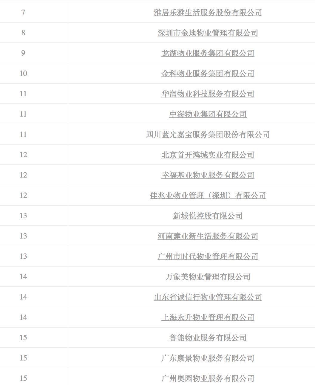 首存50送100彩金 - 小时代:林萧去给崇光送粽子,谁料开门看到总裁,身材太好了吧