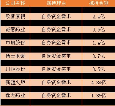 乐投娱乐手机登录,揭秘职业差评江湖:发一条190元 删一条120元