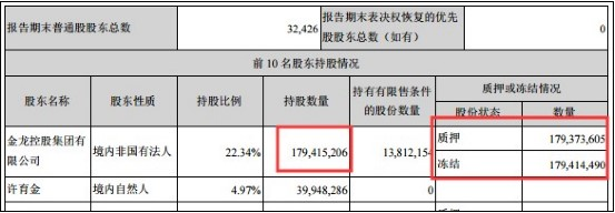 bbin移分 上海金融法院发布《股票处置规定》首创大宗股票司法协助执行方式