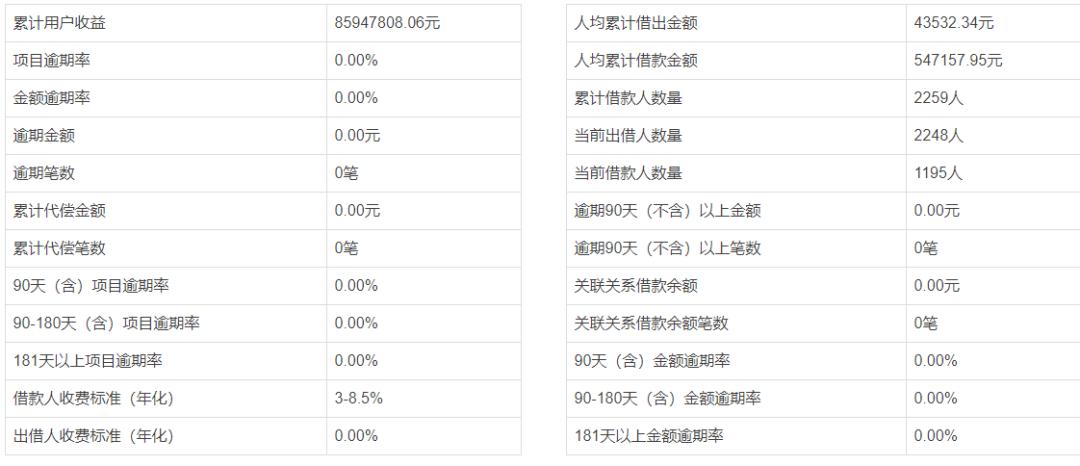 「bt365娱乐注册」隆鑫集团参股银行违法遭罚 违反金融统计管理规定