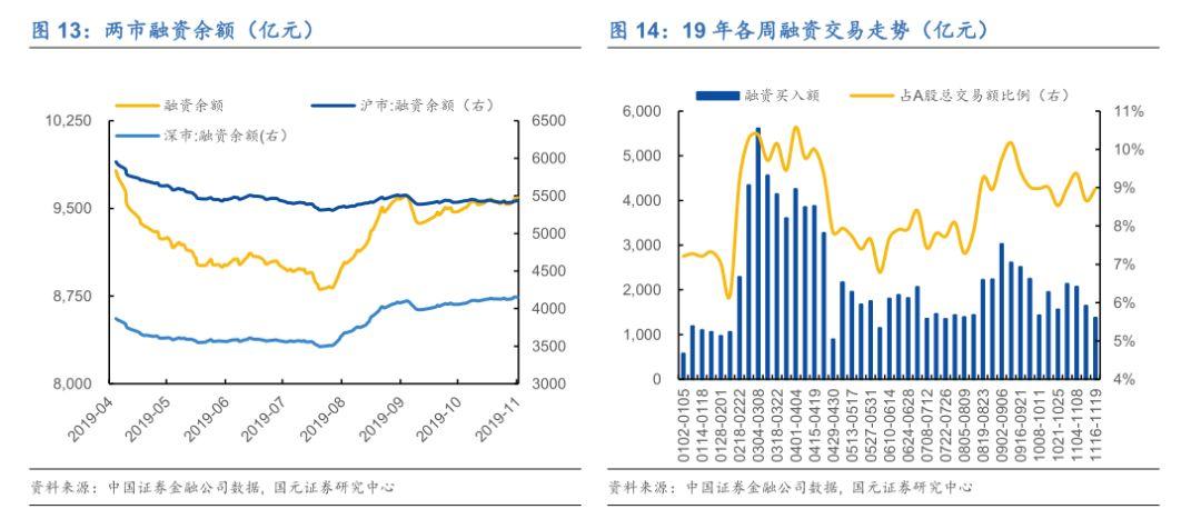 「韦德娱乐亚洲网址」官方:美国大豆占中国大豆总进口量的三分之一