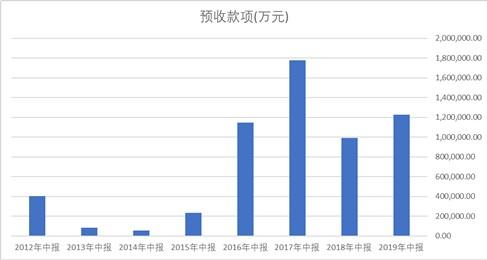 十倍股系列:转型中的贵州茅台