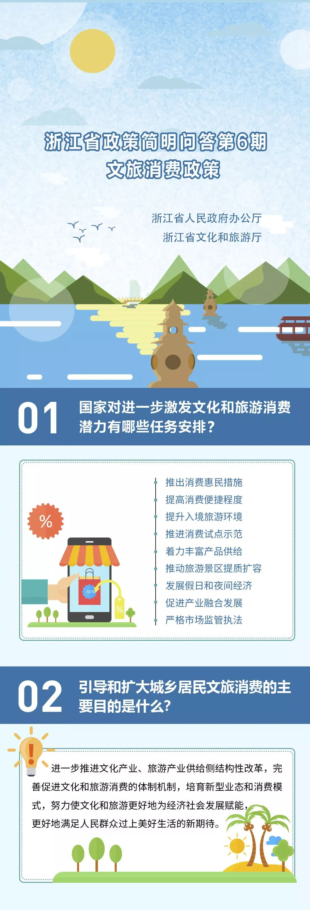 在浙江旅游,这些信息你一定要知道!图片