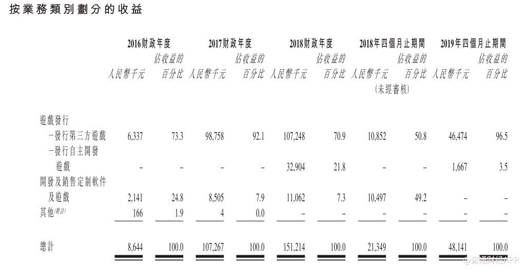 彩赢网金牌网上娱乐_国元期货:相对交易5月04日明星品种推荐