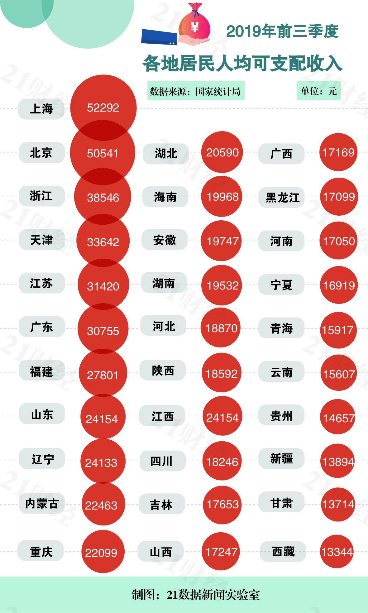 88真人官网·未按规定经营药品 河口两家药店被处罚