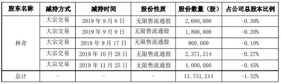 伟德国际官网官-豪掷57.83亿吞并倍耐力 风神这是要当中国工业胎一哥的节奏