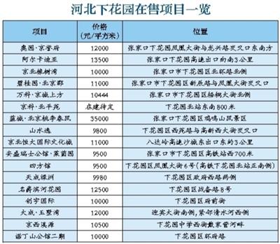 网投彩票主页_3月,认识杭州野花最好的季节
