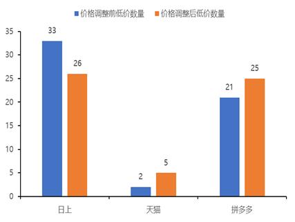 """3777·北京推""""科创30条"""",建设全国科技创新中心"""