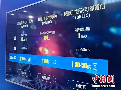 资料图:5G的一些基本特点。中新网 吴涛 摄