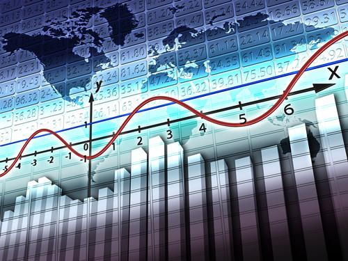"""水皮:保卫股市""""弱平衡""""  涨一点赚一点总比亏点强"""