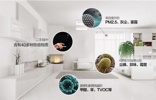 每年因室内空气污染死亡高达11.1万人,室内空气质量将有权威标准