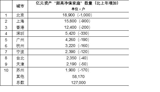 888濞变-陈青峰双色球第19111期预测:三区比3:2:1,奇偶比4:2