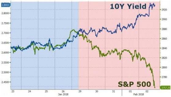 利好频出亚太股市缘何不涨反跌?两张图告诉你真相