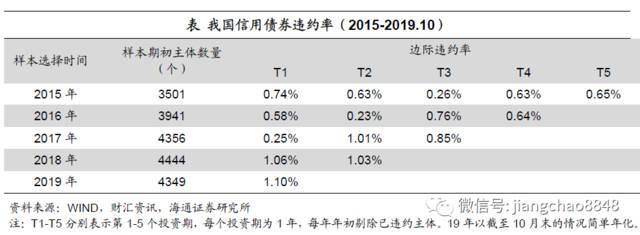 浩博vinbet骗人·宝骏730的换代车型,发布21天卖出8003台,有望打败宋MAX