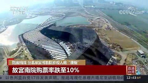 """陆客缩减 台北故宫博物院参观人数""""腰斩"""""""