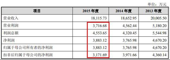 「有谁代理天音平台用户登录」北京蓝领公寓:4人间1400元/人/月 面向快递员服务员