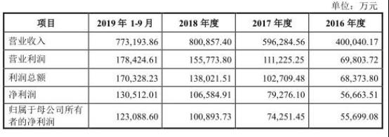 鸿胜集团官网 PayPal完成收购国付宝70%股权 正式进军中国电子支付市场