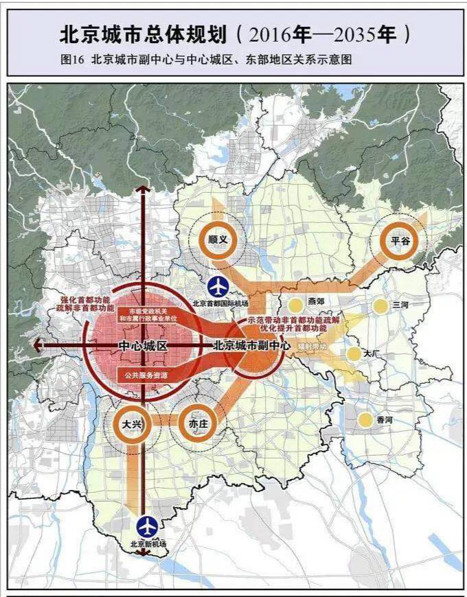 北京城市副中心与北三县交通一体化部分项目完成规划对接